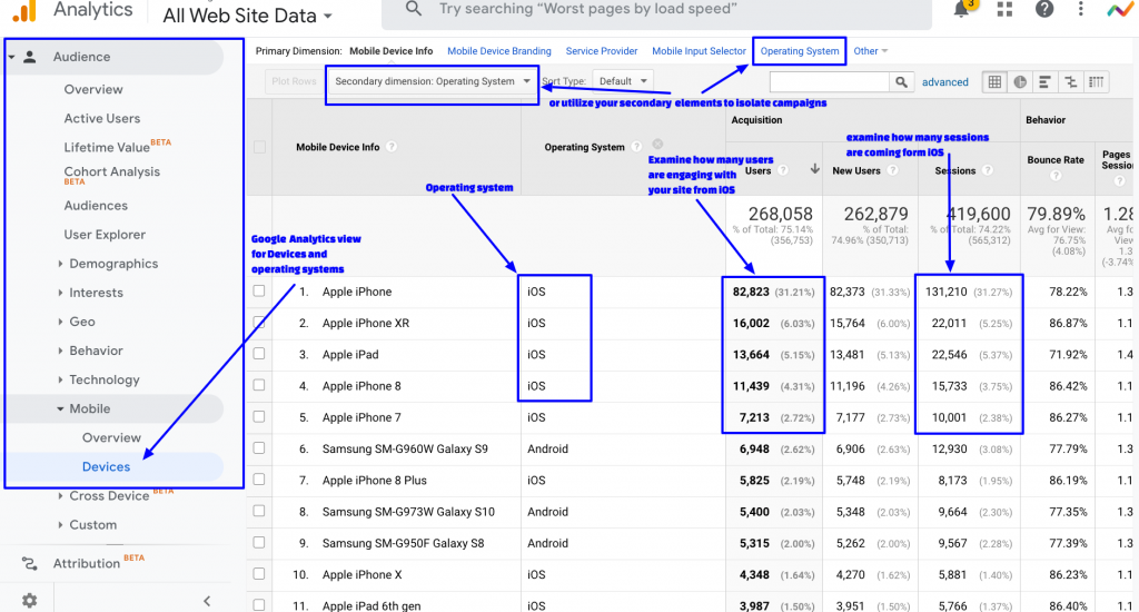 Mobile Device Breakdown: Track Google Analytics Device & OS Breakdown